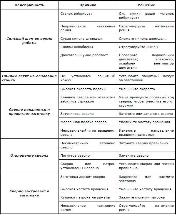 инструкция elenberg mx-380usb