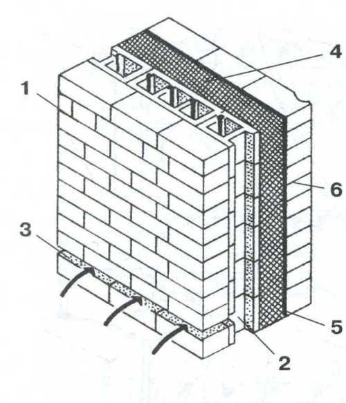что как состыковатб кирпичную кладку с существующей стеной Glissade