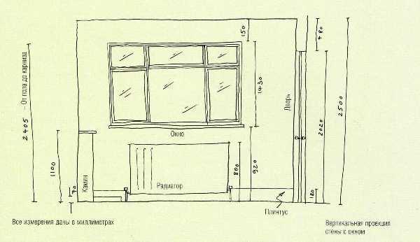 Как сделать чертеж комнаты - БТЛ-страна